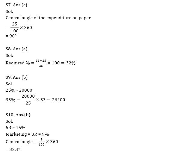 टारगेट SSC CGL | 10,000+ प्रश्न | SSC CGL के लिए गणित के प्रश्न: 86 वां दिन_130.1