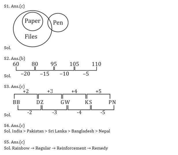 टारगेट SSC CGL | 10,000+ प्रश्न | SSC CGL के लिए रीजनिंग के प्रश्न: 86 वाँ दिन_80.1