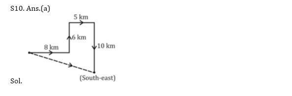 टारगेट SSC CGL | 10,000+ प्रश्न | SSC CGL के लिए रीजनिंग के प्रश्न: 86 वाँ दिन_100.1