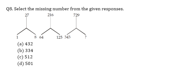 Target SSC CGL   10,000+ Questions   Reasoning Questions For SSC CGL : Day 87_60.1