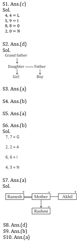 टारगेट SSC CGL | 10,000+ प्रश्न | SSC CGL के लिए रीजनिंग के प्रश्न: 94 वाँ दिन_140.1