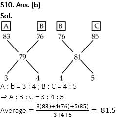टारगेट SSC CGL | 10,000+ प्रश्न | SSC CGL के लिए गणित के प्रश्न : 105 वाँ दिन_110.1