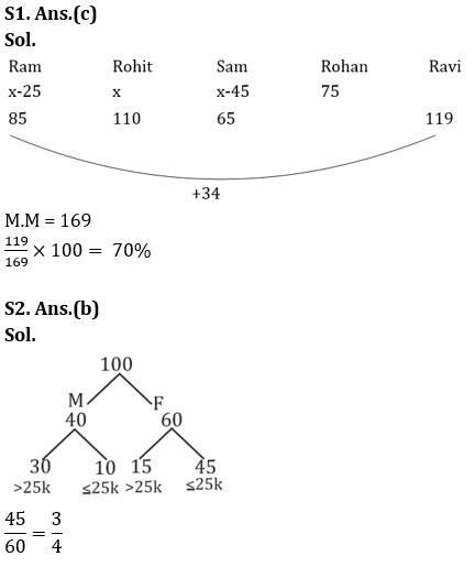 टारगेट SSC CGL | 10,000+ प्रश्न | SSC CGL के लिए गणित के प्रश्न : 123 वाँ दिन_90.1