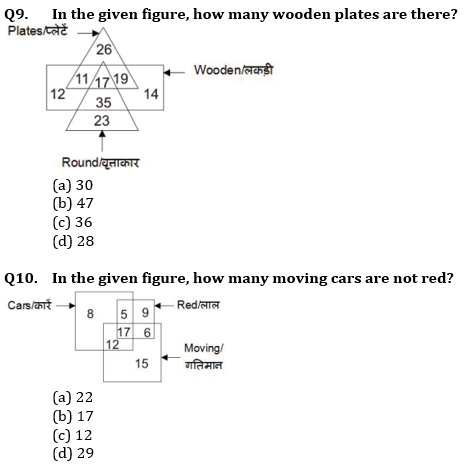 Target SSC CGL | 10,000+ Questions | Reasoning Questions For SSC CGL : Day 135_90.1