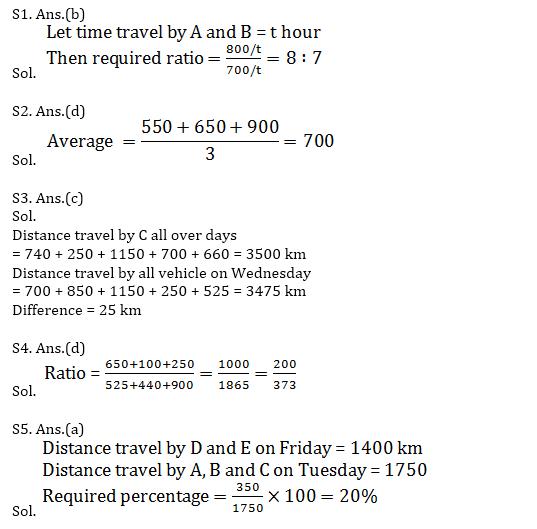 टारगेट SSC CGL   10,000+ प्रश्न   SSC CGL के लिए गणित के प्रश्न : 140 वाँ दिन_70.1
