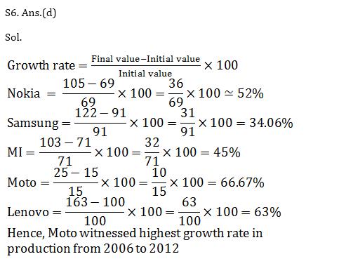टारगेट SSC CGL   10,000+ प्रश्न   SSC CGL के लिए गणित के प्रश्न : 140 वाँ दिन_80.1