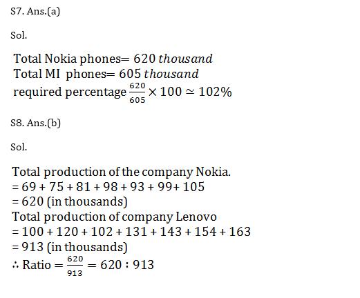 टारगेट SSC CGL   10,000+ प्रश्न   SSC CGL के लिए गणित के प्रश्न : 140 वाँ दिन_90.1