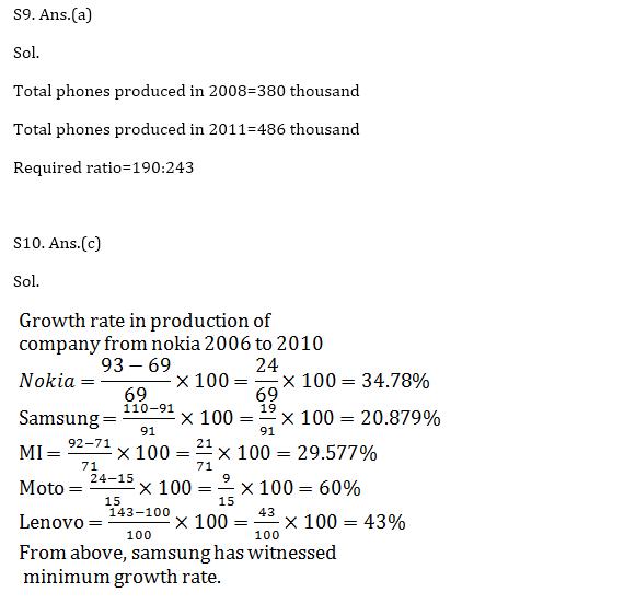 टारगेट SSC CGL   10,000+ प्रश्न   SSC CGL के लिए गणित के प्रश्न : 140 वाँ दिन_100.1