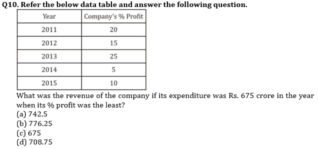 Target SSC CGL | 10,000+ Questions | Quant Questions For SSC CGL : Day 144_140.1