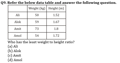 Target SSC CGL | 10,000+ Questions | Quant Questions For SSC CGL : Day 144_130.1