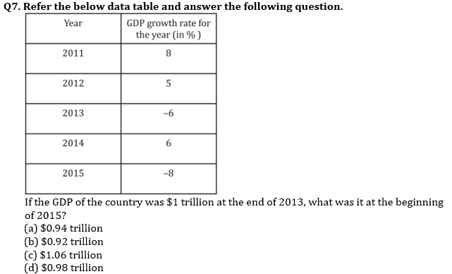 Target SSC CGL | 10,000+ Questions | Quant Questions For SSC CGL : Day 144_110.1