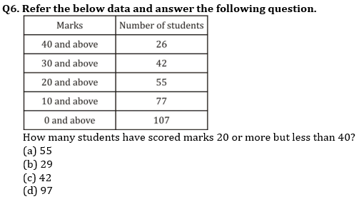 Target SSC CGL | 10,000+ Questions | Quant Questions For SSC CGL : Day 144_100.1