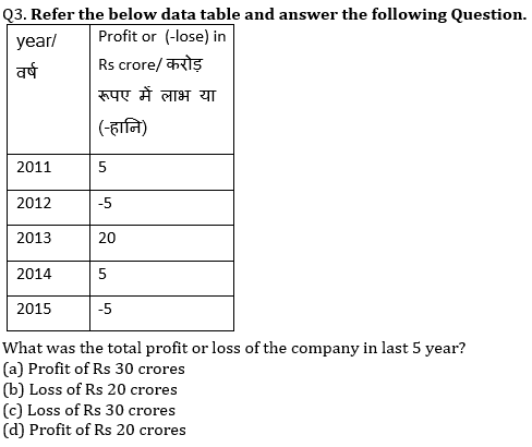 Target SSC CGL | 10,000+ Questions | Quant Questions For SSC CGL : Day 144_70.1
