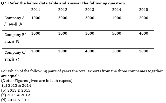 Target SSC CGL | 10,000+ Questions | Quant Questions For SSC CGL : Day 144_60.1