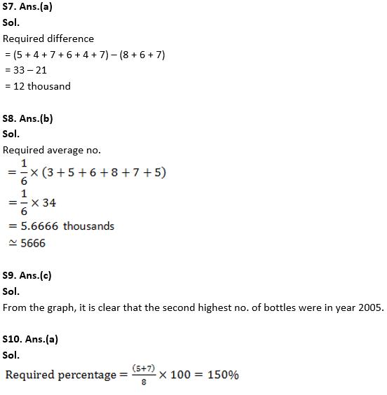 टारगेट SSC परीक्षा 2021-22 | 10000+ प्रश्न | गणित क्विज करें एटेम्पट | 152 वाँ दिन_110.1