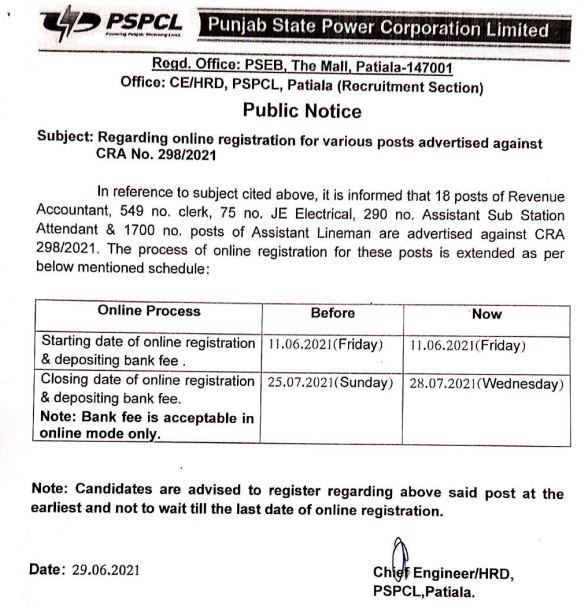 PSPCL भर्ती 2021: लाइनमैन, ASSA, क्लर्क और अन्य पदों की 2632 वैकेंसी के लिए आवेदन की अंतिम तिथि बढाई गयी_50.1