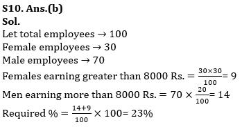 टारगेट SSC CGL | 10,000+ प्रश्न | SSC CGL के लिए गणित के प्रश्न : 158 वाँ दिन_90.1
