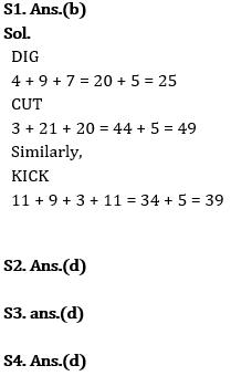 टारगेट SSC परीक्षा 2021-22 | 10000+ प्रश्न | रीजनिंग क्विज एटेम्पट करें | 161 वाँ दिन_80.1