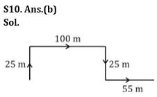 टारगेट SSC परीक्षा 2021-22 | 10000+ प्रश्न | रीजनिंग क्विज अभी करें एटेम्पट | 165 वाँ दिन_140.1