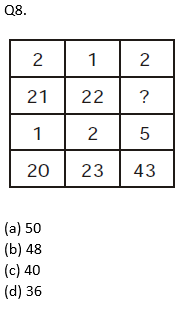 Target SSC Exams 2021-22 10000+ Questions: Attempt Reasoning Quiz   Day 179_50.1