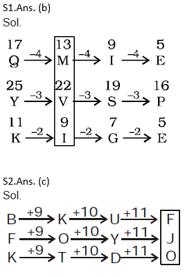 Target SSC Exams 2021-22 10000+ Questions: Attempt Reasoning Quiz | Day 183_50.1