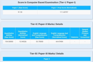 Disturbing Scores of SSC CGL after Normalization_100.1