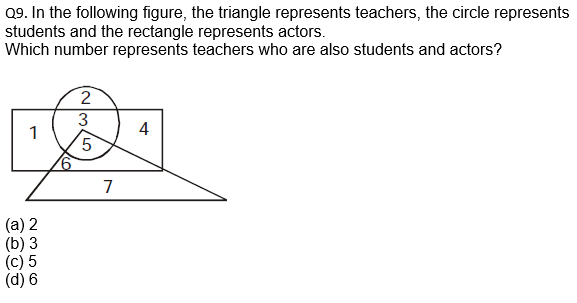 Target SSC Exams 2021-22 10000+ Questions: Attempt Reasoning Quiz   Day 195_60.1