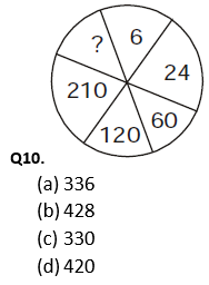 Target SSC Exams 2021-22 10000+ Questions: Attempt Reasoning Quiz | Day 201_60.1