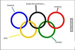 Tokyo olympics : Tokyo Olympic Games Olympics 2021_60.1