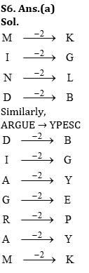 Target SSC Exams 2021-22 10000+ Questions: Attempt Reasoning Quiz | Day 207_80.1