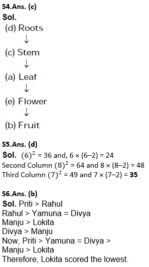 Target SSC Exams 2021-22 10000+ Questions: Attempt Reasoning Quiz | Day 212_110.1