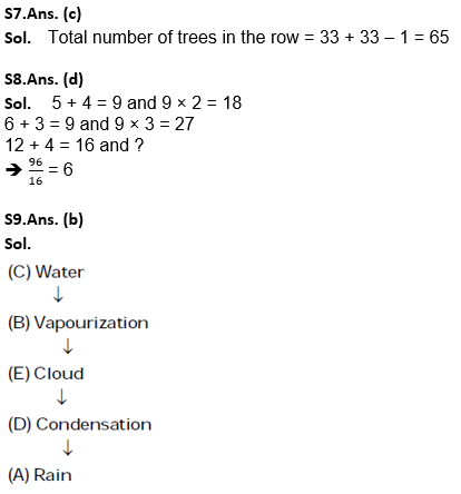 Target SSC Exams 2021-22 10000+ Questions: Attempt Reasoning Quiz | Day 216_90.1