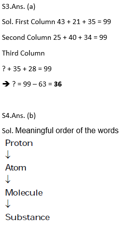 Target SSC Exams 2021-22 10000+ Questions: Attempt Reasoning Quiz | Day 220_100.1
