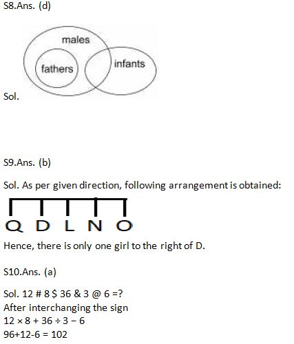 Target SSC Exams 2021-22 10000+ Questions: Attempt Reasoning Quiz | Day 222_90.1