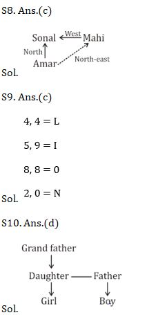 Target SSC Exams 2021-22 10000+ Questions: Attempt Reasoning Quiz | Day 226_90.1