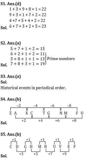 Target SSC Exams 2021-22 10000+ Questions: Attempt Reasoning Quiz | Day 231_50.1
