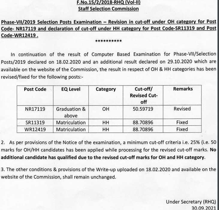 SSC Selection Post Cut Off: Check Matriculation, Higher Secondary, and Graduation Posts Cut Off_50.1