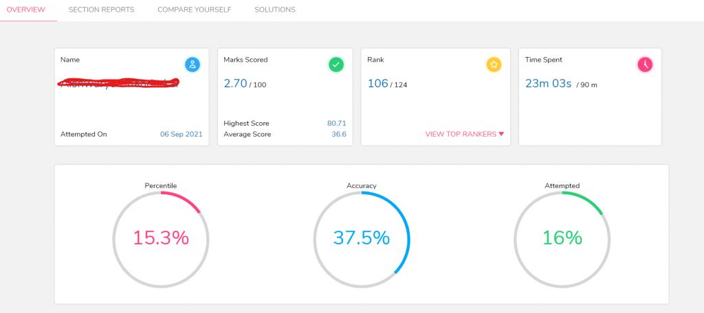 जानिए आरआरबी ग्रुप-डी मॉक टेस्ट में अपना स्कोर कैसे सुधारें?(How to improve your score in RRB Group-D mock tests?)_90.1