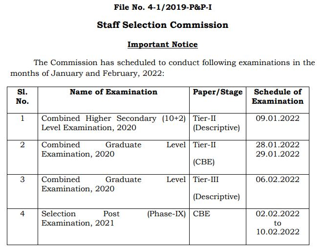 SSC Calendar 2021: SSC CGL Tier 2, SSC CHSL and Other SSC Exams Revised Dates_50.1
