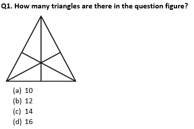 Target SSC Exams 2021-22 10000+ Questions: Attempt Reasoning Quiz | Day 245_50.1
