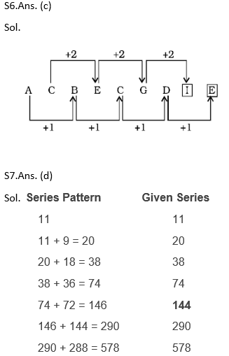 Target SSC Exams 2021-22 10000+ Questions: Attempt Reasoning Quiz | Day 246_70.1