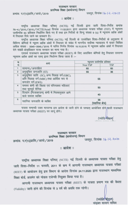 REET 2021: Correction Window open for All categories ; Revised Exam Date, Syllabus, Vacancies, Eligibility Criteria_70.1