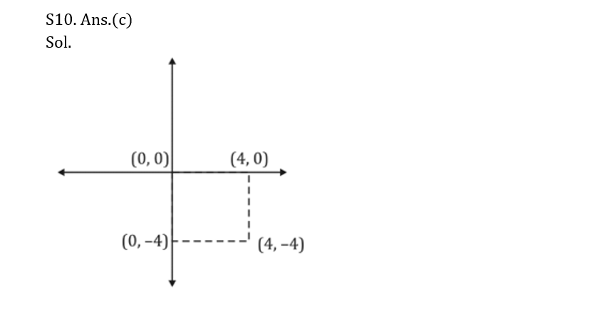 टारगेट SSC CGL | 10,000+ प्रश्न | SSC CGL के लिए गणित के प्रश्न: 70वां दिन_180.1