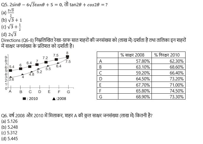 टारगेट SSC CGL | 10,000+ प्रश्न | SSC CGL के लिए गणित के प्रश्न : 109 वाँ दिन_60.1
