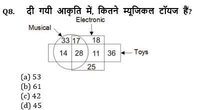 टारगेट SSC CGL   10,000+ प्रश्न   SSC CGL के लिए रीजनिंग के प्रश्न: 137 वाँ दिन_80.1