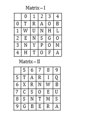 टारगेट SSC परीक्षा 2021-22   10000+ प्रश्न   रीजनिंग क्विज अभी करें एटेम्पट   163 वाँ दिन_50.1