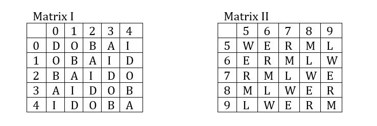 टारगेट SSC परीक्षा 2021-22 | 10000+ प्रश्न | रीजनिंग क्विज अभी करें एटेम्पट | 173 वाँ दिन_50.1