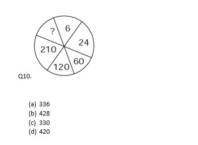टारगेट SSC परीक्षा 2021-22 | 10000+ प्रश्न | रीजनिंग क्विज अभी करें एटेम्पट | 201 वाँ दिन_90.1