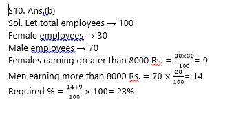 टारगेट SSC परीक्षा 2021-22 | 10000+ प्रश्न | गणित क्विज अभी करें एटेम्पट | 245 वाँ दिन_130.1